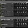 Betsafe Screenshot Basketball Section