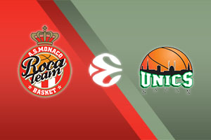 AS Monac vs. Unics Kazan