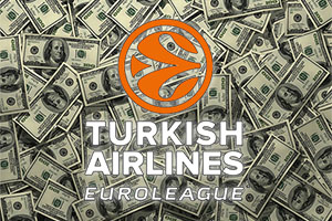 Euroleague 2014 Budgets