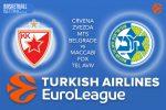15 December 2016 Euroleague Tips – Crvena Zvezda mts Belgrade v Maccabi FOX Tel Aviv