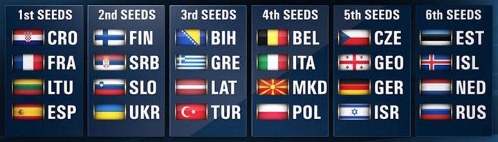 fiba-eurobasket-2015-seeds