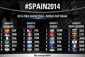 FIBA World Cup 2014 Groups
