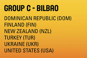 FIBA World Cup Group C - Bilbao