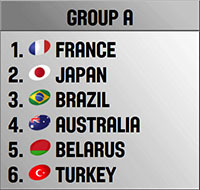 Rio 2016 Women's Basketball Group A