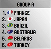 Rio 2016 Women's Basketball Group A