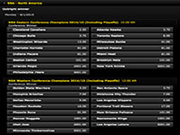 Bwin Basketball Futures